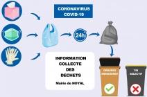 55656_46276_collecte_des_dechets_covid_19